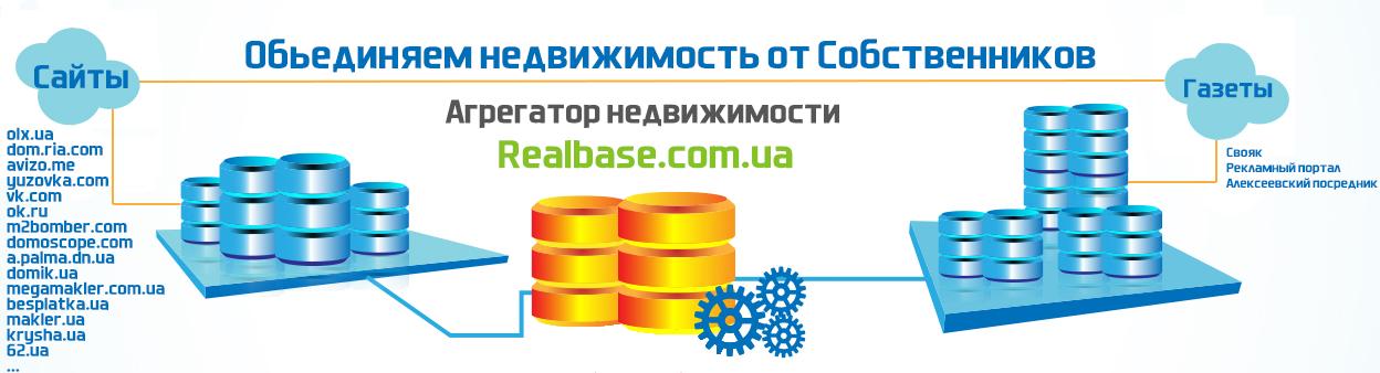 База недвижимости Донецка